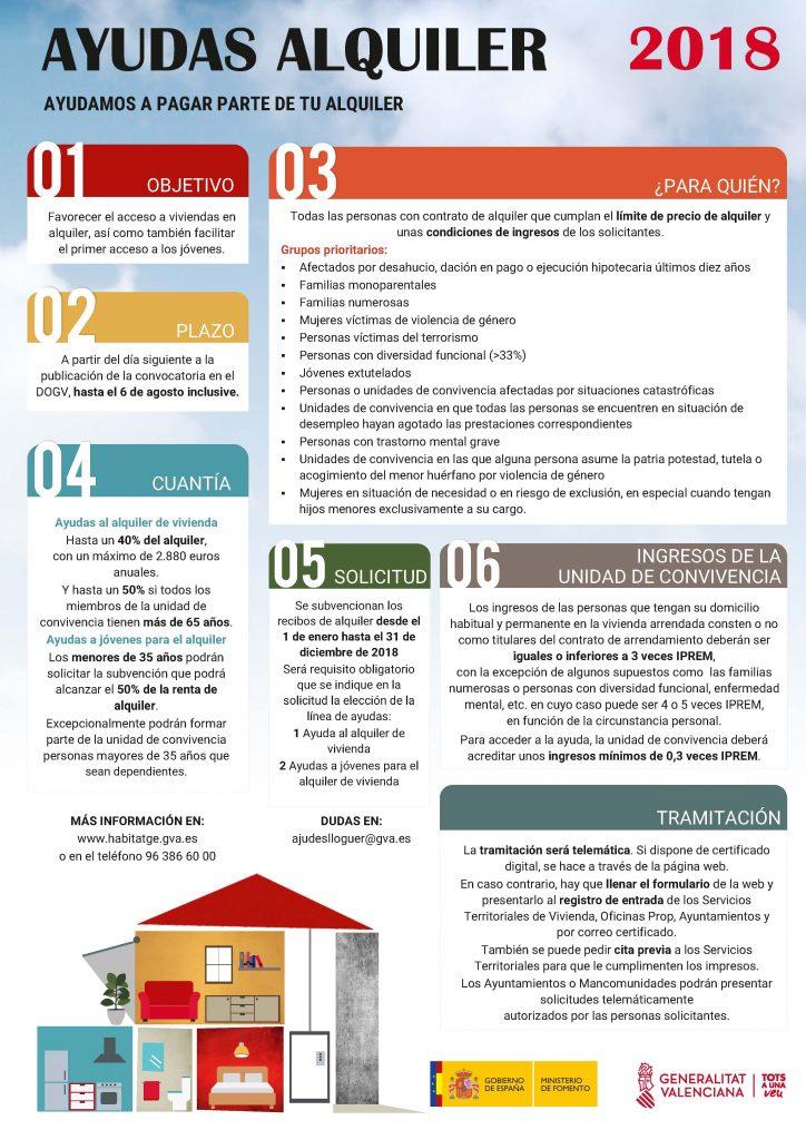 Ayudas para el alquiler de la Generalitat en Foios